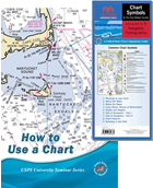 How to Use a Chart Materials